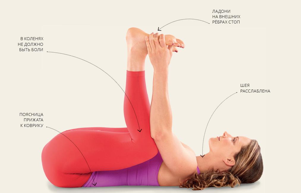 Зачем ребенку раскрывать тазобедренные суставы шейно-плечевой периартрит плечевого сустава